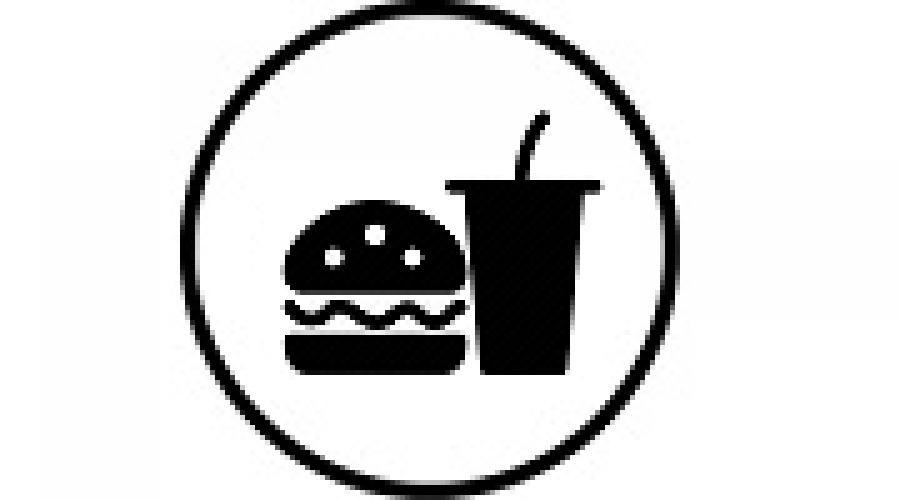 Fast Food Franchises