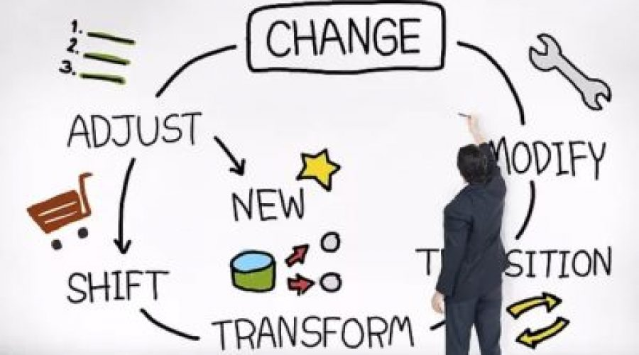 Five Tips for Franchisees to Adapt to a changing Business Environment