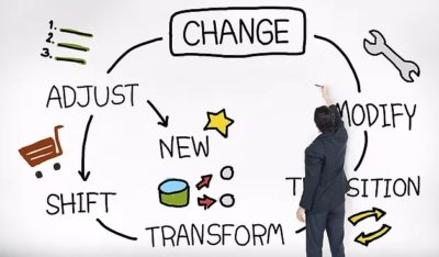 Adapt to Changing Business Environment