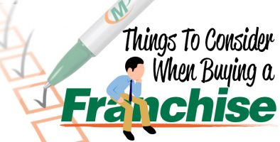 Things-To-Consider-Before-Buying-a-Franchise