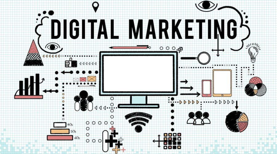 How Digital Marketing Can Help Businesses During COVID-19