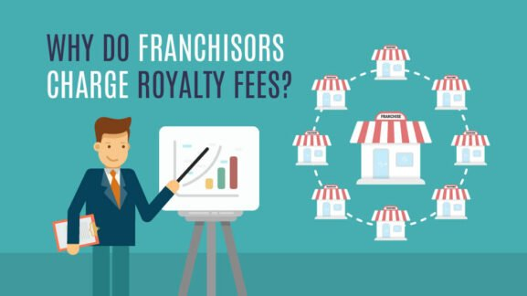 Royalty fees are expensive or are they